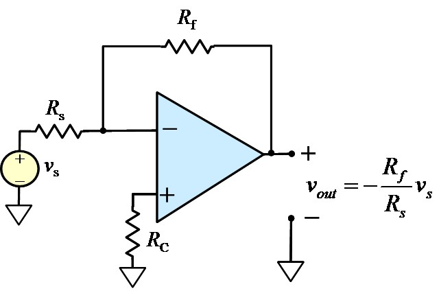 ece 201l circuit analysis laboratoryfigure 2 inverting amplifier