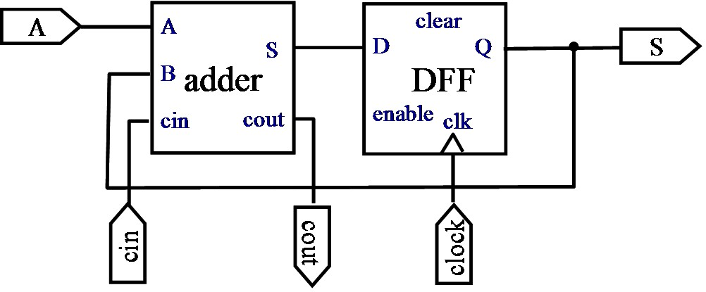 Gate Logic Diagram Generator Gate Free Engine Image For